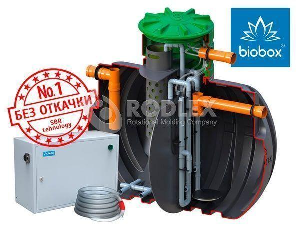 Станции биологической очистки BioBox Aero